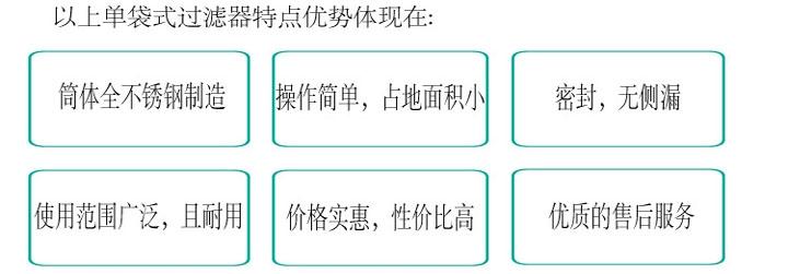 接单袋式2_看图王.jpg